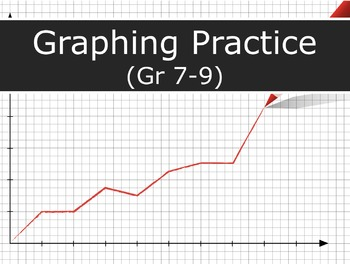 Graphing Practice WS (line, bar and pie charts)