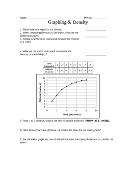 Graphing Practice worksheet (reading graphs density)