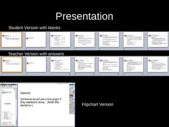 Graphing Presentation PowerPoint Flipchart