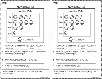 Graphing & Probability Exit Slips