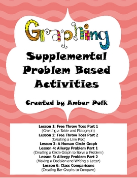 Graphing Problem Based Supplemental Unit