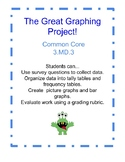 Graphing Project - Common Core - 3.MD.3