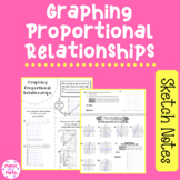 Graphing Proportional Relationships Sketch Notes