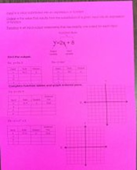 Graphing Proportional Relationships Foldable