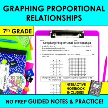 Graphing Proportional Relationships Notes