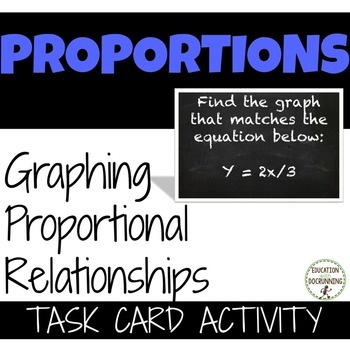 Graphing Proportional Relationships Task Card Activity