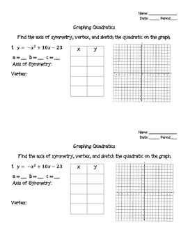 Graphing Axis of Symmetry and Vertex