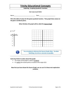 Graphing Quadratic Equations - Exploration