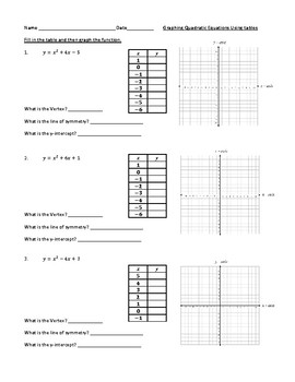 Graphing Quadratic Equations by Creating a Table X Values Given (Graph  Parabolas
