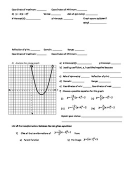 Graphing Quadratic Equations in Vertex Form - Assignment