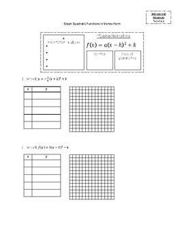 Graphing Quadratic Equations in Vertex Form Notes