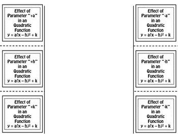Graphing Quadratic Functions Math Foldable
