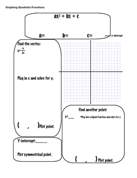 Graphing Quadratic Functions - Dry Erase Template - Standard Form