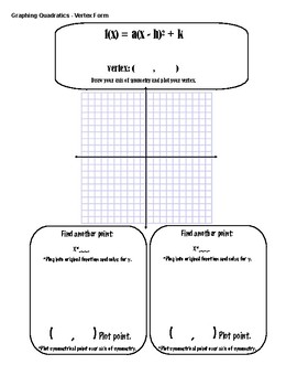Graphing Quadratic Functions - Dry Erase Template - Vertex Form