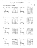 Graphing Quadratic Functions Equations Domain & Range 6+Wr