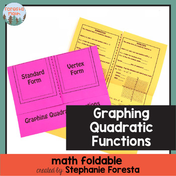 Graphing Quadratic Functions Foldable