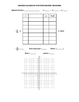 Graphing Quadratic Functions Graphic Organizer