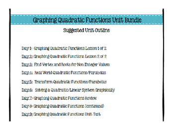 Graphing Quadratic Functions/Parabolas Unit Bundle