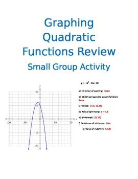 Graphing Quadratic Functions Review Activity
