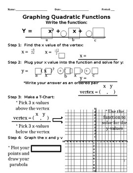 Graphing Quadratic Functions Scaffolded process