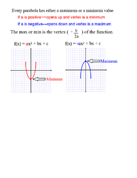 Graphing Quadratic Functions SmartBoard Lesson