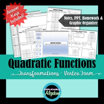Quadratic Functions - Transformations (Vertex Form) Notes,