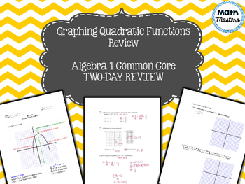 Graphing Quadratic Functions/Parabolas Unit Review