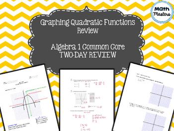 Graphing Quadratic Functions/Parabolas Unit Review