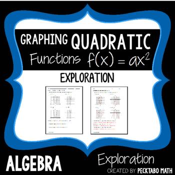 Graphing Quadratic Functions f(x)=ax^2 ALGEBRA Exploration