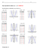 Graphing Quadratic Functions f(x)=ax^2 ALGEBRA Worksheet