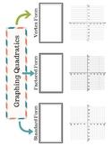 Graphing Quadratic Graphic Organizer