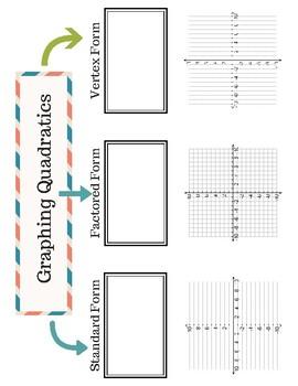 Fein Grafik Quadratics Bewertung Arbeitsblatt Fotos - Arbeitsblatt ...
