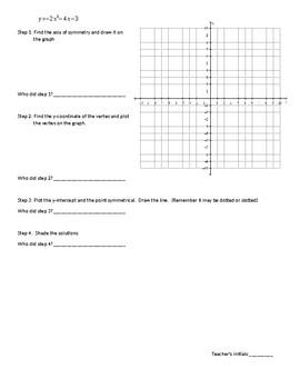 Graphing Quadratic Inequalities Group Activity