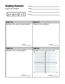 Graphing Quadratics Activity (Kagan Round Robin)