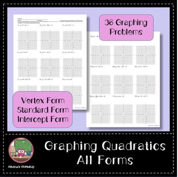 Graphing Quadratics: All Forms