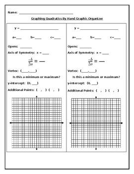 Graphing Quadratics By Hand Graphic Organizer