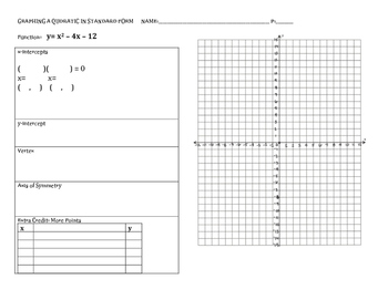 Graphing Quadratics From Standard Form Pack