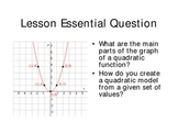 Graphing Quadratics Power Point