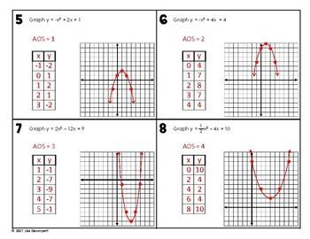 Graphing Quadratics in Standard Form (Practice Worksheet)