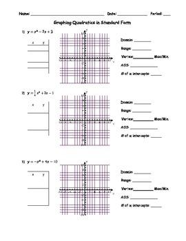 Graphing Quadratics - Standard Form