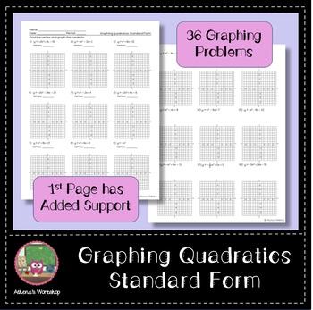 Graphing Quadratics: Standard Form