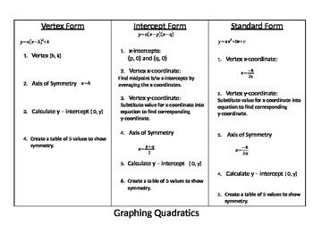 Graphing Quadratics: Vertex Form, Intercept Form, Standard Form  TpT