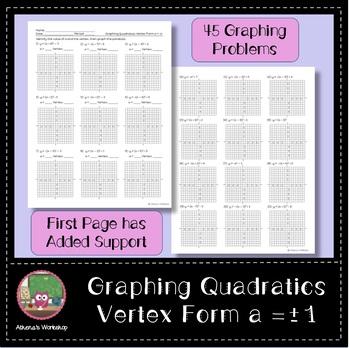 Graphing Quadratics: Vertex Form a = 1