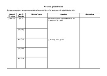 Graphing Quadratics Worksheet
