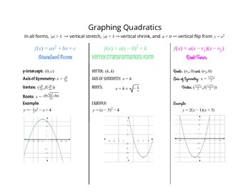Graphing Quadratics in 3 Forms