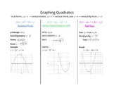 Graphing Quadratics in 3 Forms