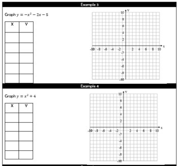 Graphing Quadratics in Standard Form Notes