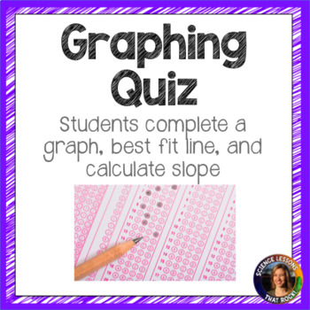 Graphing Quiz