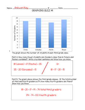 Graphing Quiz #1