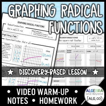 Graphing Radical Functions Lesson